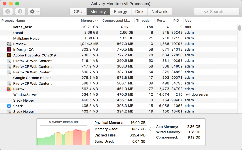 What Is Wired Memory | Slow Mac Here S How To Figure Out If You Need More Ram